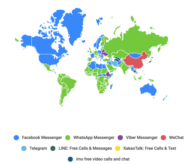 whatsapp全球占有率